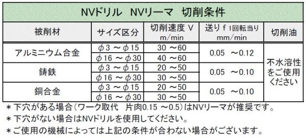 ncnv0033