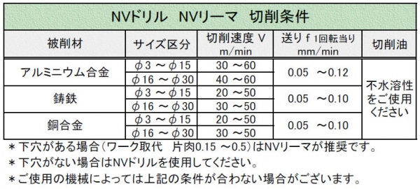 ncnv0208