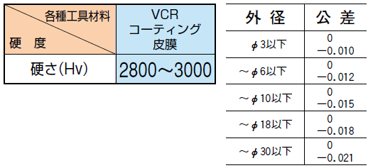 rycd0006