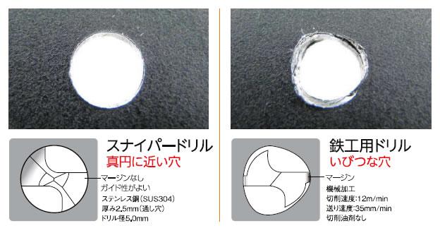 真円に近い穴